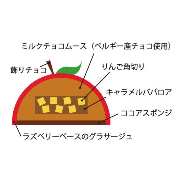 ポムオキャラメル_断面図