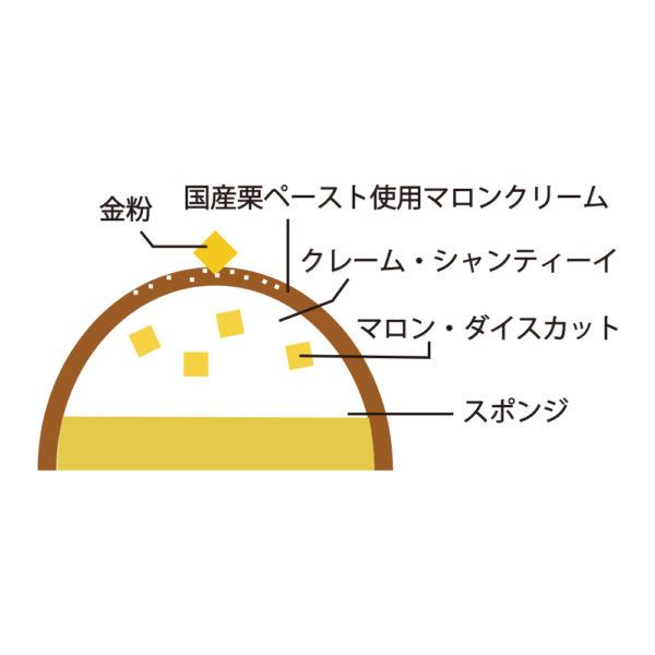 和栗のモンブラン断面図